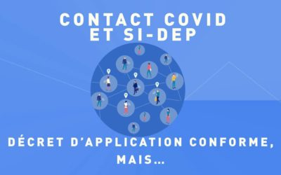 Contact Covid