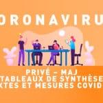 Coronavirus - établissements privés - ordonnances mises à jour