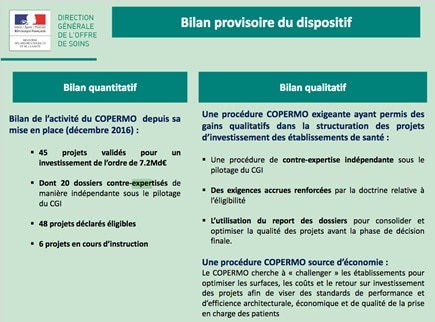 COPERMO experts et contre experts