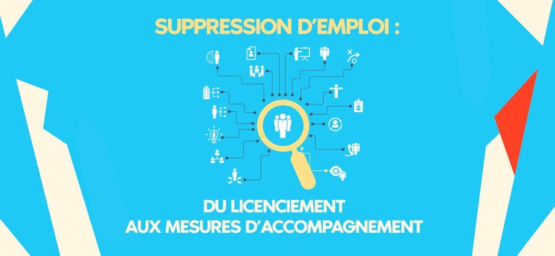 Suppression d'emploi dans la fonction publique hospitalière et mesures d accompagnement